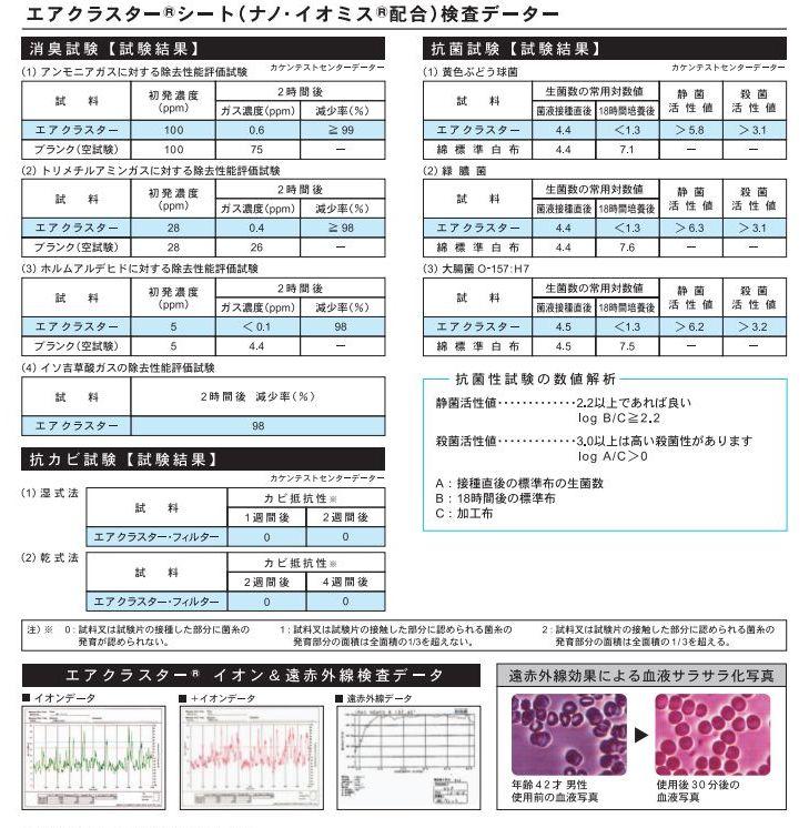 カード プラズマクラスター 新型コロナウィルス
